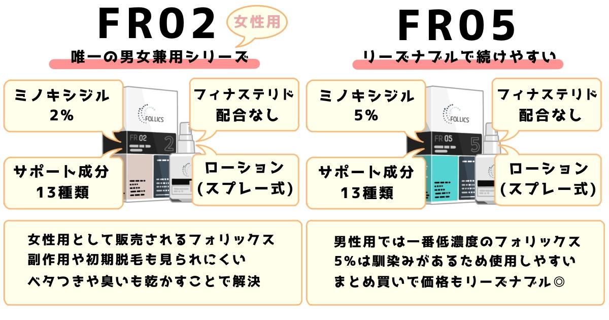 フォリックスfr02とfr05の違い