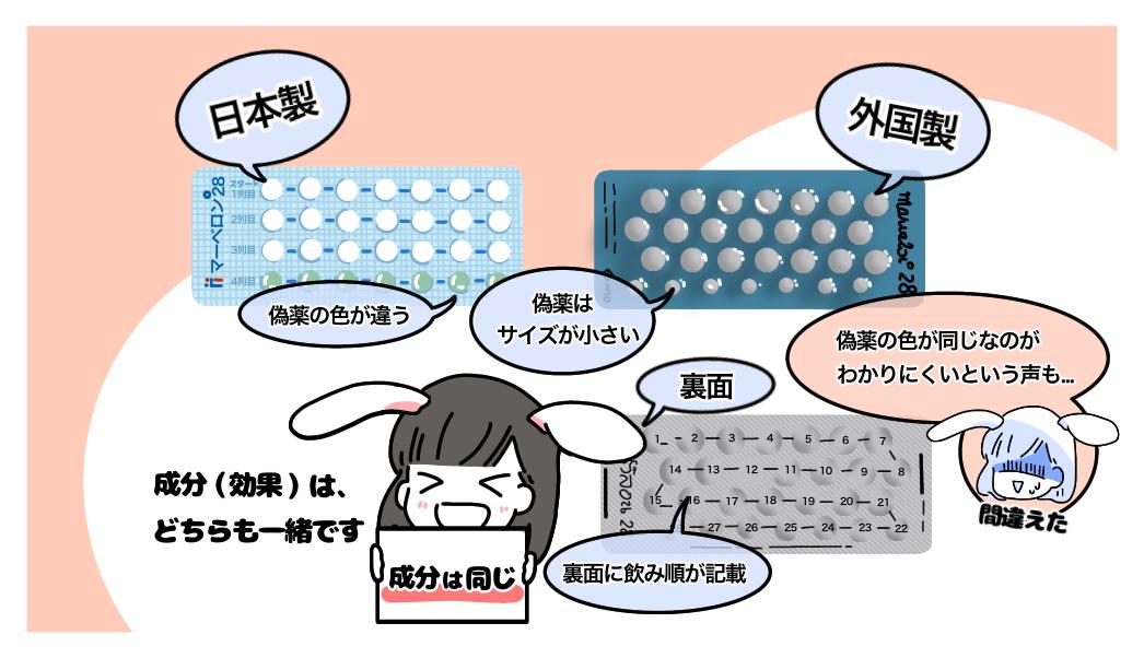 日本製マーベロンと海外製(個人輸入)マーベロンの違い
